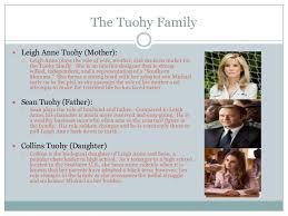 Collins Tuohy The Blind Side Family Collage The Blind Side
