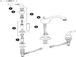 standard kitchen faucet replacement parts fresh standard kitchen faucet parts 80 about remodel home