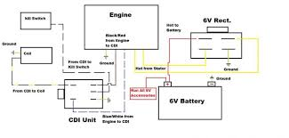 gy6 wiring diagram with example 150cc diagrams wenkm com