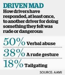 24 best anger road rage images on pinterest car advertising