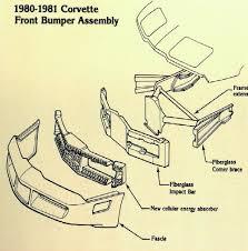 1981 corvette production numbers 1981 corvette specifications