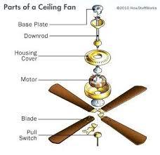 installing a new ceiling fan installing ceiling fan metal box theteenline org