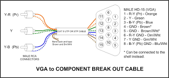 Home Cable Wiring Diagram Vga Cable From Cat5