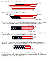 Different Countries And Their Flags Norcalpgr Us Flag Folding Meaning