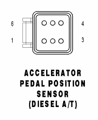 dodge cummins engine codes trotlle position sensor low value p2121 and p2122