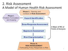 commercial risk model risk analysis commercial risk analysis commercial risk analysis