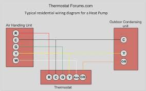 wiring diagram for ac unit wiring diagram and schematic design