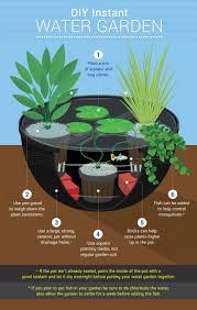 Mini Water Garden Ideas Best Water Features For Garden Ideas On Pinterest Fountains
