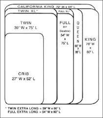Crib Mattress Measurements 41 Baby Mattress Sizes Mattress Size Chart Bed And Mattresses