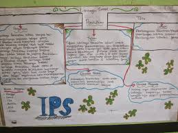 waiters resume sample contoh mind mapping ketenagakerjaan probation service officer contoh mind mapping sosiologi waiter resume samples resume layout img 0024 contoh mind mapping sosiologihtml