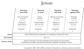 jonah commentaries u0026 sermons precept austin
