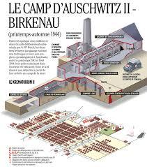 chambre a gaz auschwitz le c d auschwitz ii birkenau actualité société le point