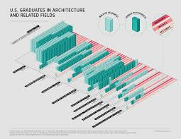 cool doctorate degree in architecture good home design wonderful