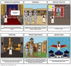 Ottoman Europe by Ottoman Empire Storyboard By Annacrockett