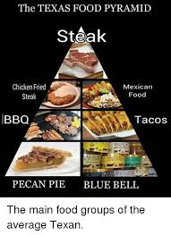 Mexican Food Memes - 25 best memes about mexican food mexican food memes
