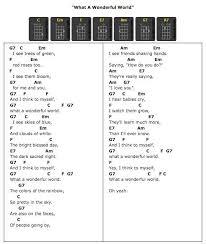 ukulele tutorial get lucky 157 best ukulele images on pinterest sheet music ukulele chords