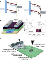 solution processed image sensors on flexible substrates iopscience
