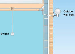 how to fit outdoor lights help u0026 ideas diy at b u0026q