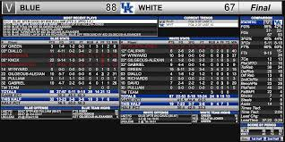 uk basketball schedule on tv kentucky basketball live updates how to watch on tv and box score