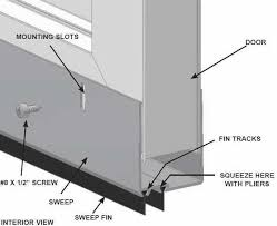 Door Bottom Sweeps For Exterior Doors How To Keep A Cat Out Of A Closet Askengineers