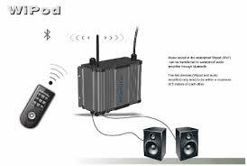 radio im badezimmer wlan badezimmer radio inspiration über haus design