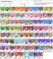 Meme Names List - pokemon x y opinion meme by snowwhitesangel on deviantart
