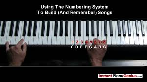 keyboard chords tutorial for beginners part 2 chord secrets for learning beginning piano fast to play