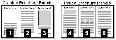 6 panel brochure template 6 panel brochure template fieldstation co