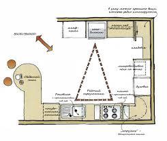 best u shaped kitchen designs layouts has small ki 4001
