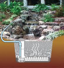 aquascape designs pondless waterfall garden housecalls outdoor