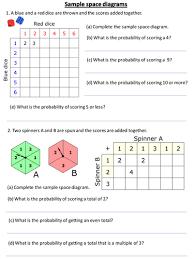 sample space worksheet by kirbybill teaching resources tes