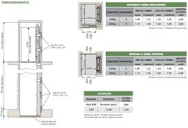 Muito ELEVADORES HIDRAULICOS - OAMV Engenharia! #VN42