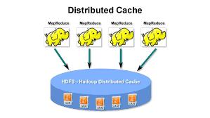 Mongodb Map Reduce Hadoop Component Mapreduce Online Hadoop Course
