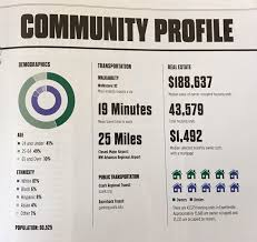 Arkansas Travel Companies images Stats and demographics fayetteville chamber of commerce jpg