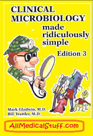 Anatomy And Physiology Made Incredibly Easy Pdf Download Made Ridiculously Simple Series Pdf