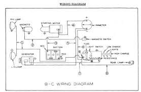 allis chalmers b wiring diagram u2013 allis chalmers u2013 readingrat net