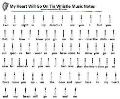 my will go on tin whistle notes flute