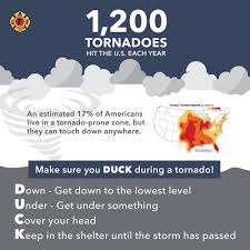 public safety toolkit tornadoes