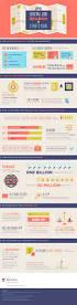 Olive Garden Online Job Application 143 Best Career Images On Pinterest Social Media Marketing