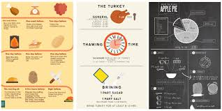 15 best thanksgiving charts cooking guides for thanksgiving