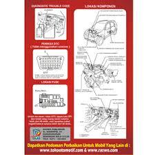 wiring diagram jupiter z 6 wiring diagram honda astrea legenda