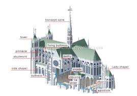 gothic cathedral floor plan arts architecture architecture cathedral gothic