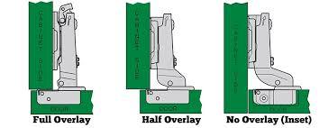 full overlay cabinet hinges hinge soft closing 110 deg full overlay