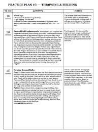 how to use this stock taking form template ghlpba practice plan