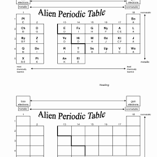 high chemistry periodic table pogil activities for high chemistry ions answers elegant