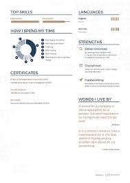 Examples Of A Resume For A Job by Examples Of Resumes By Enhancv