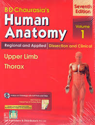 Human Anatomy And Physiology 9th Edition Marieb And Hoehn Human Anatomy Seventh Edition Periodic Tables