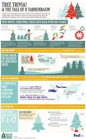 the tale of o tannenbaum christmas tree infographic