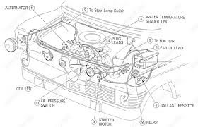 engine diagram ford transit engine wiring diagrams instruction