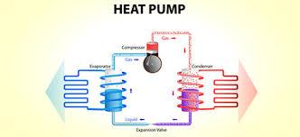 how ground source heat pumps work which